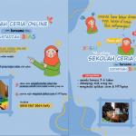 Kelas On Line Ceria, Solusi Pembelajaran Alternatif, Di Masa Lock Down Corona